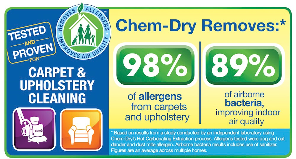 home health study carpet and upholstery cleaning results