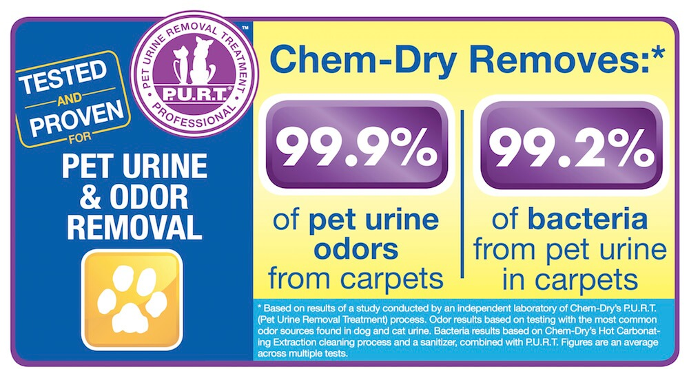 home health study pet urine removal results