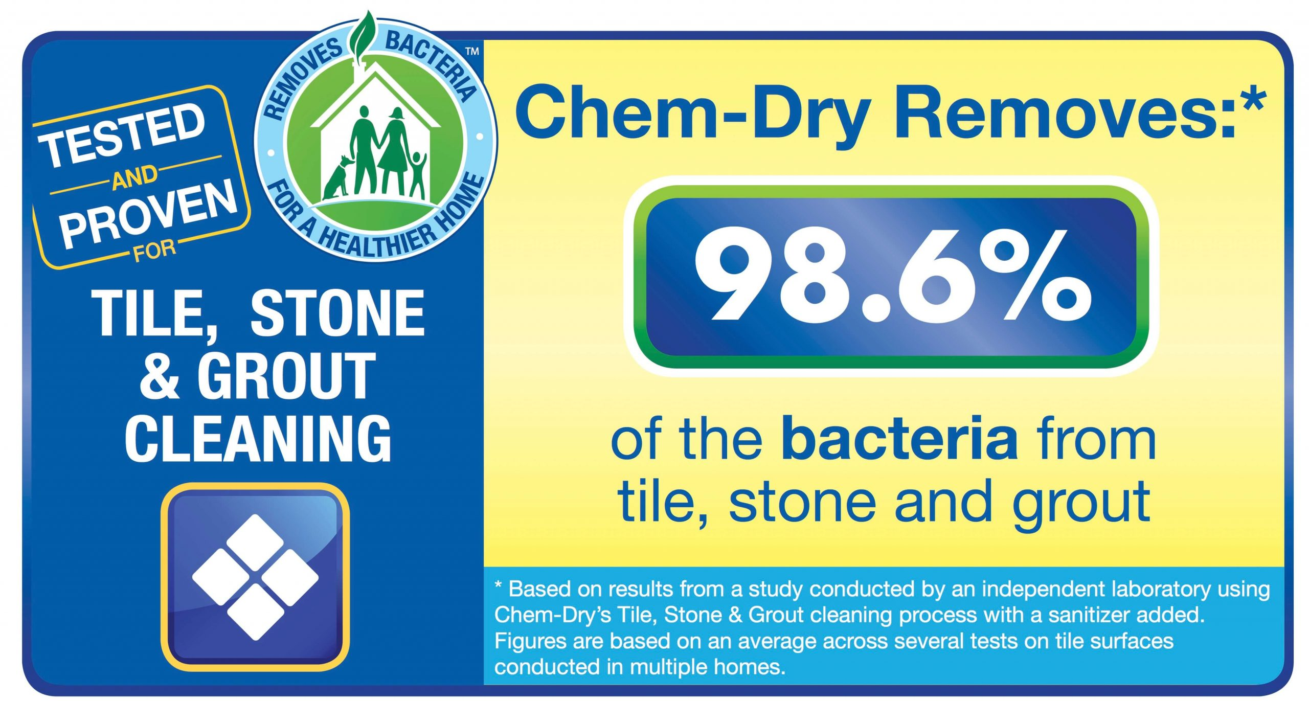 home health study tile cleaning results