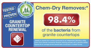 granite countertop home health study results
